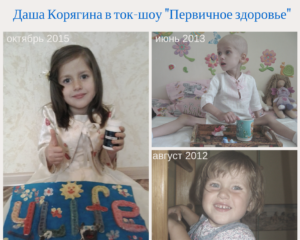 Даша Корягина